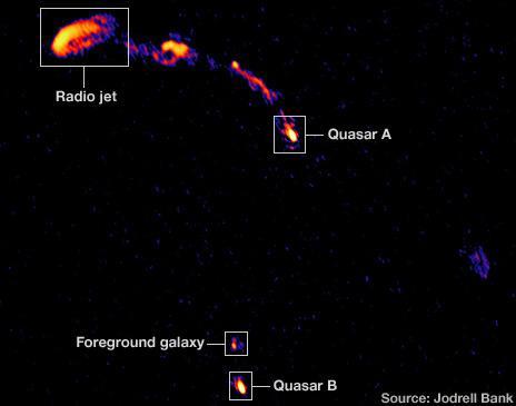 E-Merlin image of double quasar (Jodrell Bank)