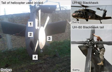 Graphic showing modified Blackhawk