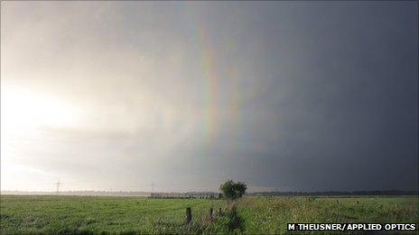 Tertiary and quaternary rainbows (Michael Theusner/Applied Optics)