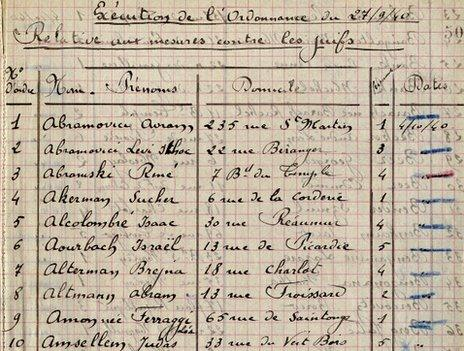 A page from the 1940 census of Jews in Paris