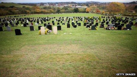 Savile's grave