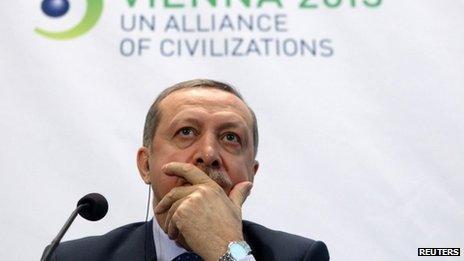 Turkey's Prime Minister Tayyip Erdogan at the UN Alliance of Civilisations Forum in Vienna on 27/2/13