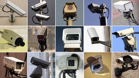 Composite of various security cameras