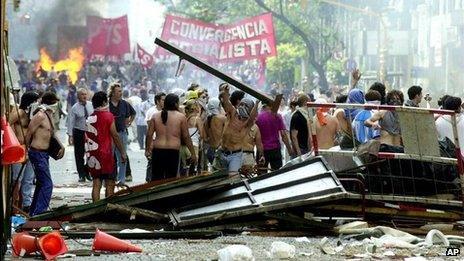 Buenos Aires protests, 20 Dec 2001