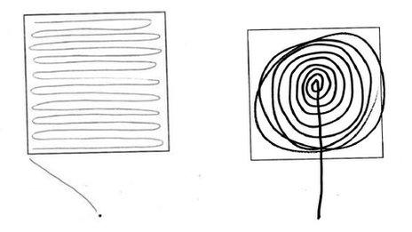 Typical female (left) and male (right) approaches to 'lost key' task