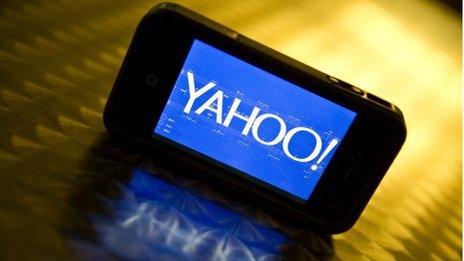 Mail login yahoo mobile uk Yahoo IMAP,
