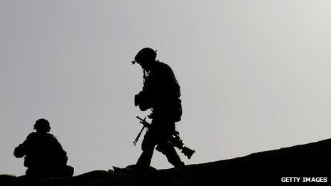 Milwyr yn Affganistan