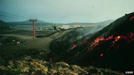 The Sapienza barrier on Etna in 1983