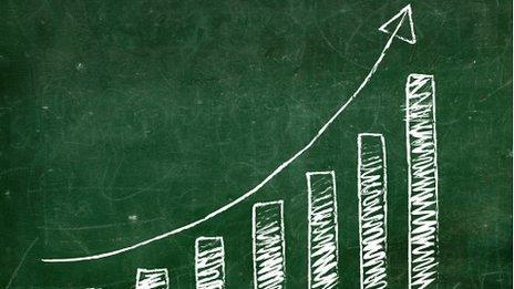 Upward graph on a blackboard