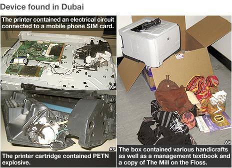 Annotated picture of the second device, which was found in Dubai