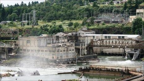 Former paper mills on the Willamette river