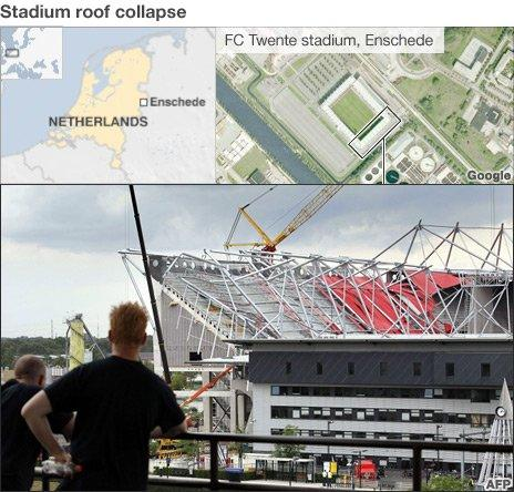 Map and photo of collapsed stadium roof in Enschede, Netherlands
