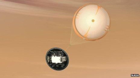 Parachute deployed above rover