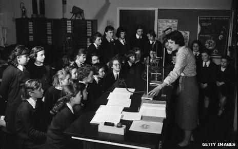 Science lesson in the 1950s