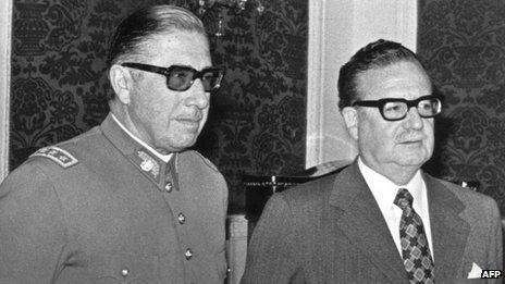 Gen Pinochet (left) and Salvador Allende (right)