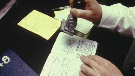 Immigration control 1994
