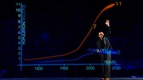 Hans Rosling and his population growth graph