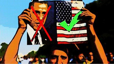 Egyptian protester with picture of Barack Obama and US flag