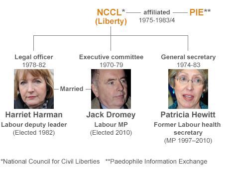Harman-Mail row graphic