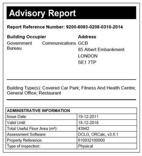 GCB energy advisory report