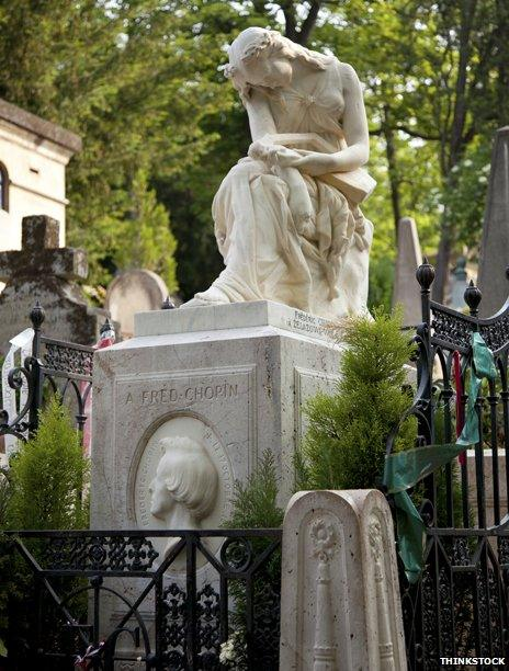 Frederic Chopin's tomb