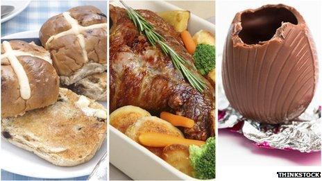Hot cross buns, roast lamb, Easter egg