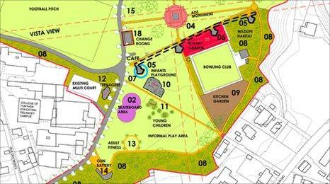 Plans for Delancey Park