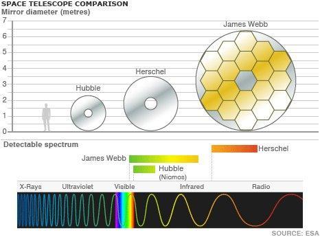 Herschel (BBC)