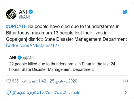 டுவிட்டர் இவரது பதிவு @ANI: #UPDATE 83 people have died due to thunderstorms in Bihar today; maximum 13 people lost their lives in Gopalganj district  State Disaster Management Department