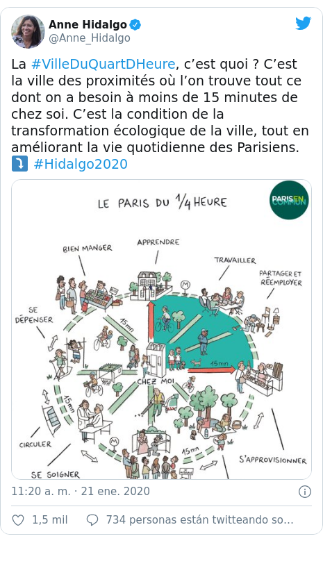 Publicación de Twitter por @Anne_Hidalgo: La #VilleDuQuartDHeure, c'est quoi ? C'est la ville des proximités où l'on trouve tout ce dont on a besoin à moins de 15 minutes de chez soi. C'est la condition de la transformation écologique de la ville, tout en améliorant la vie quotidienne des Parisiens. ⤵️ #Hidalgo2020