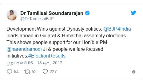 டுவிட்டர் இவரது பதிவு @DrTamilisaiBJP: Development Wins against Dynasty politics. @BJP4India leads ahead in Gujarat & Himachal assembly elections. This shows people support for our Hon'ble PM @narendramodi Ji & people welfare focused initiatives.#ElectionResults