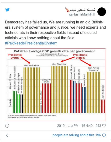 ٹوئٹر پوسٹس @HashirMalikPTI کے حساب سے: Democracy has failed us, We are running in an old British-era system of governance and justice, we need experts and technocrats in their respective fields instead of elected officials who know nothing about the field #PakNeedsPresidentialSystem
