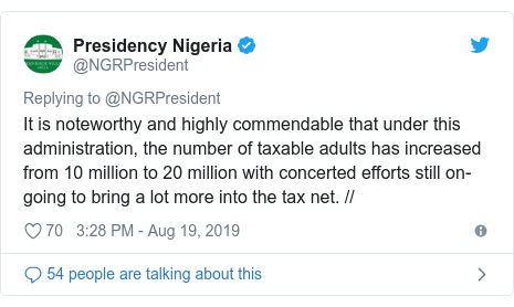 Twitter post by @NGRPresident: It is noteworthy and highly commendable that under this administration, the number of taxable adults has increased from 10 million to 20 million with concerted efforts still on-going to bring a lot more into the tax net. //