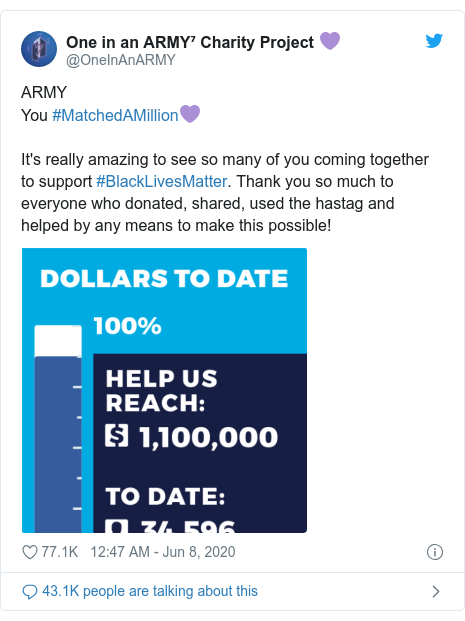 Twitter post by @OneInAnARMY: ARMYYou #MatchedAMillion💜It's really amazing to see so many of you coming together to support #BlackLivesMatter. Thank you so much to everyone who donated, shared, used the hastag and helped by any means to make this possible!