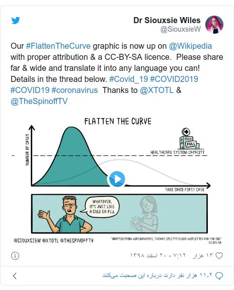 پست توییتر از @SiouxsieW: Our #FlattenTheCurve graphic is now up on @Wikipedia with proper attribution & a CC-BY-SA licence.  Please share far & wide and translate it into any language you can! Details in the thread below. #Covid_19 #COVID2019 #COVID19 #coronavirus  Thanks to @XTOTL & @TheSpinoffTV