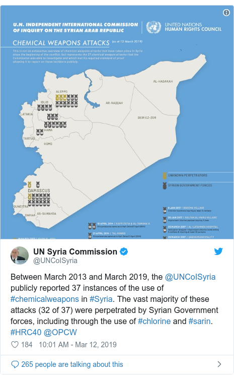 Twitter post by @UNCoISyria: Between March 2013 and March 2019, the @UNCoISyria publicly reported 37 instances of the use of #chemicalweapons in #Syria. The vast majority of these attacks (32 of 37) were perpetrated by Syrian Government forces, including through the use of #chlorine and #sarin. #HRC40 @OPCW