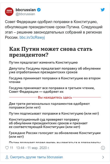 Twitter пост, автор: @bbcrussian: Совет Федерации одобрил поправки в Конституцию, обнуляющие президентские сроки Путина. Следующий этап – решение законодательных собраний в регионах России.