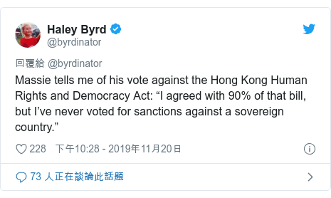"""Twitter 用戶名 @byrdinator: Massie tells me of his vote against the Hong Kong Human Rights and Democracy Act """"I agreed with 90% of that bill, but I've never voted for sanctions against a sovereign country."""""""