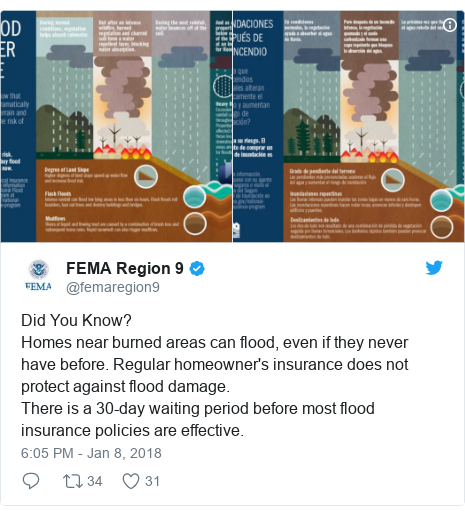 Twitter post by @femaregion9: Did You Know?Homes near burned areas can flood, even if they never have before.  Regular homeowner's insurance does not protect against flood damage.There is a 30-day waiting period before most flood insurance policies are effective.