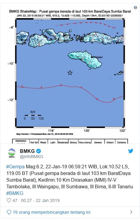Twitter pesan oleh @infoBMKG: #Gempa Mag 6.2, 22-Jan-19 06 59 21 WIB, Lok 10.52 LS, 119.05 BT (Pusat gempa berada di laut 103 km BaratDaya Sumba Barat), Kedlmn 10 Km Dirasakan (MMI) IV-V Tambolaka, III Waingapu, III Sumbawa, III Bima, II-III Tanariu #BMKG
