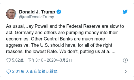 Twitter 用戶名 @realDonaldTrump: As usual, Jay Powell and the Federal Reserve are slow to act. Germany and others are pumping money into their economies. Other Central Banks are much more aggressive. The U.S. should have, for all of the right reasons, the lowest Rate. We don't, putting us at a.....