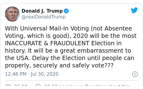 Twitter post by @realDonaldTrump: With Universal Mail-In Voting (not Absentee Voting, which is good), 2020 will be the most INACCURATE & FRAUDULENT Election in history. It will be a great embarrassment to the USA. Delay the Election until people can properly, securely and safely vote???
