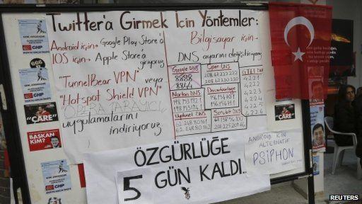 Turkey election notice