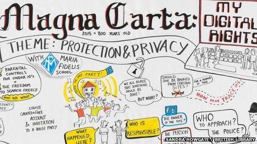Magna Carta artwork displaying Year 9 pupils thoughts
