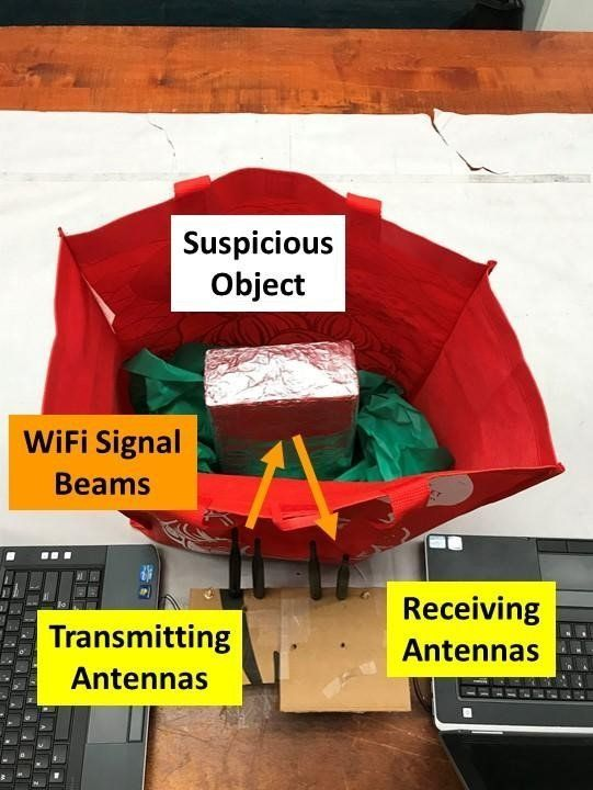 The wi-fi system