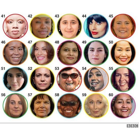 Next 20 women (41-60) on the 100 women list