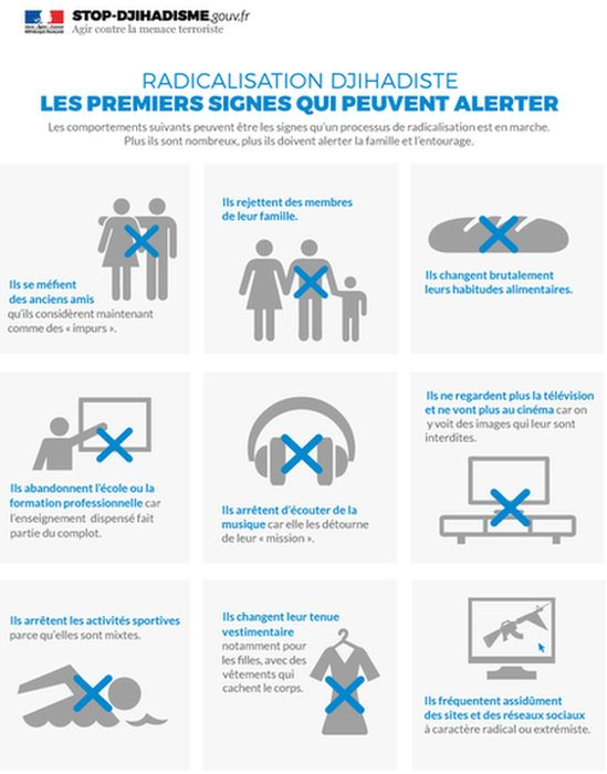 French government information poster showing 9 things to watch out for in someone that could indicate they are radicalised