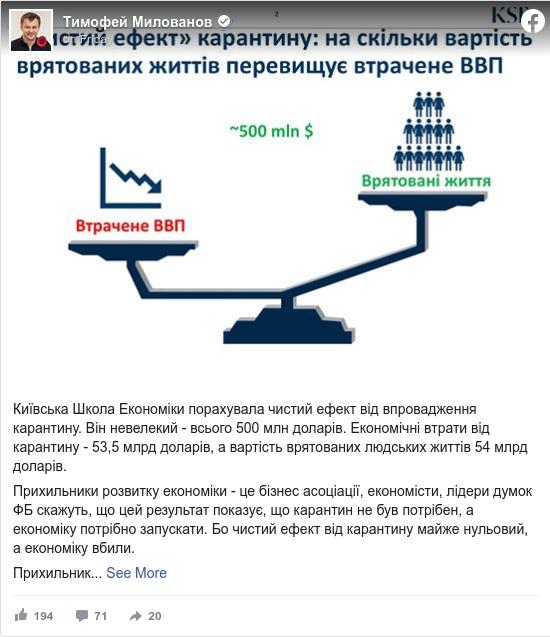Facebook допис, автор: Тимофей: Київська Школа Економіки порахувала чистий ефект від впровадження карантину. Він невелекий - всього 500 млн доларів....