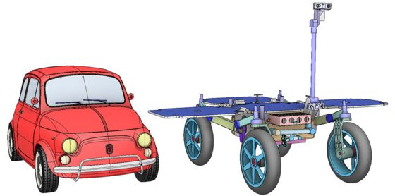 Comparison with Fiat 500