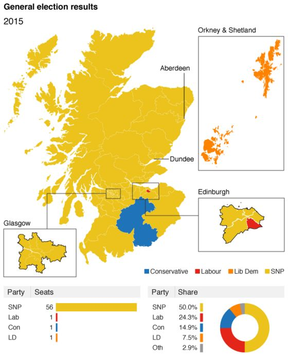 Election results Mapping Scotlands dramatic change BBC News – 2015 Uk Election Map